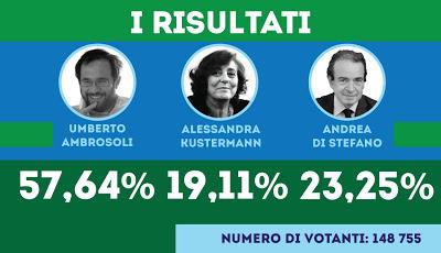 risultati_finale