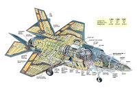 F 35 23
