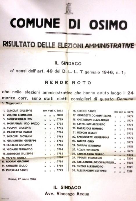Eletti 1946