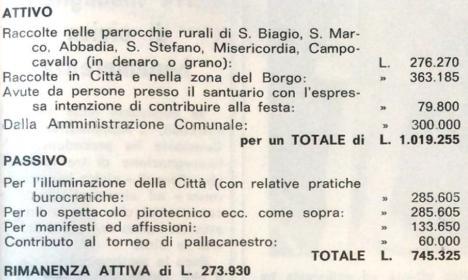 Frati 1971